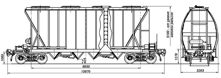4-осный крытый вагон-хоппер для минеральных удобрений и кальцинированной соды, модель 19-3116-03