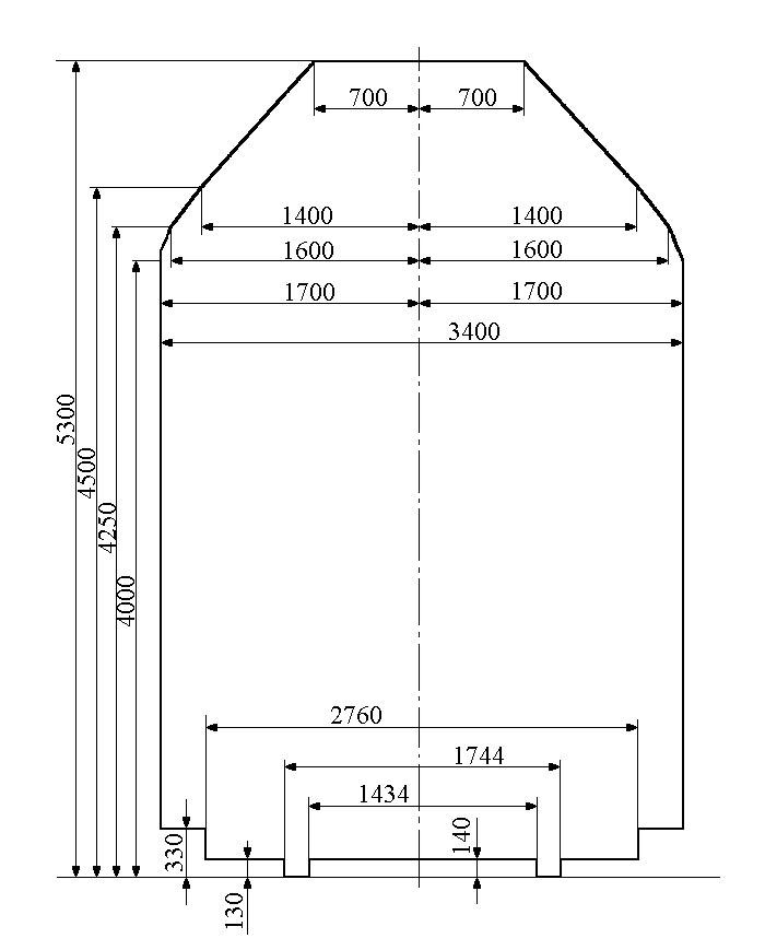 Габарит вагонов железных дорог колеи 1520 мм
