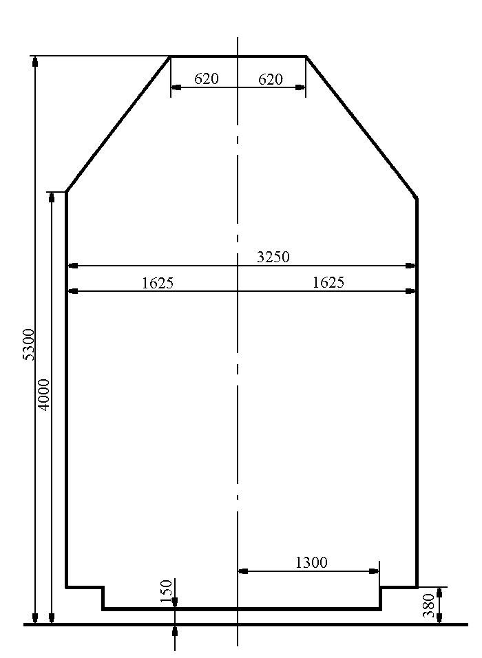 Очертание погрузки на железных дорогах колеи 1520 мм