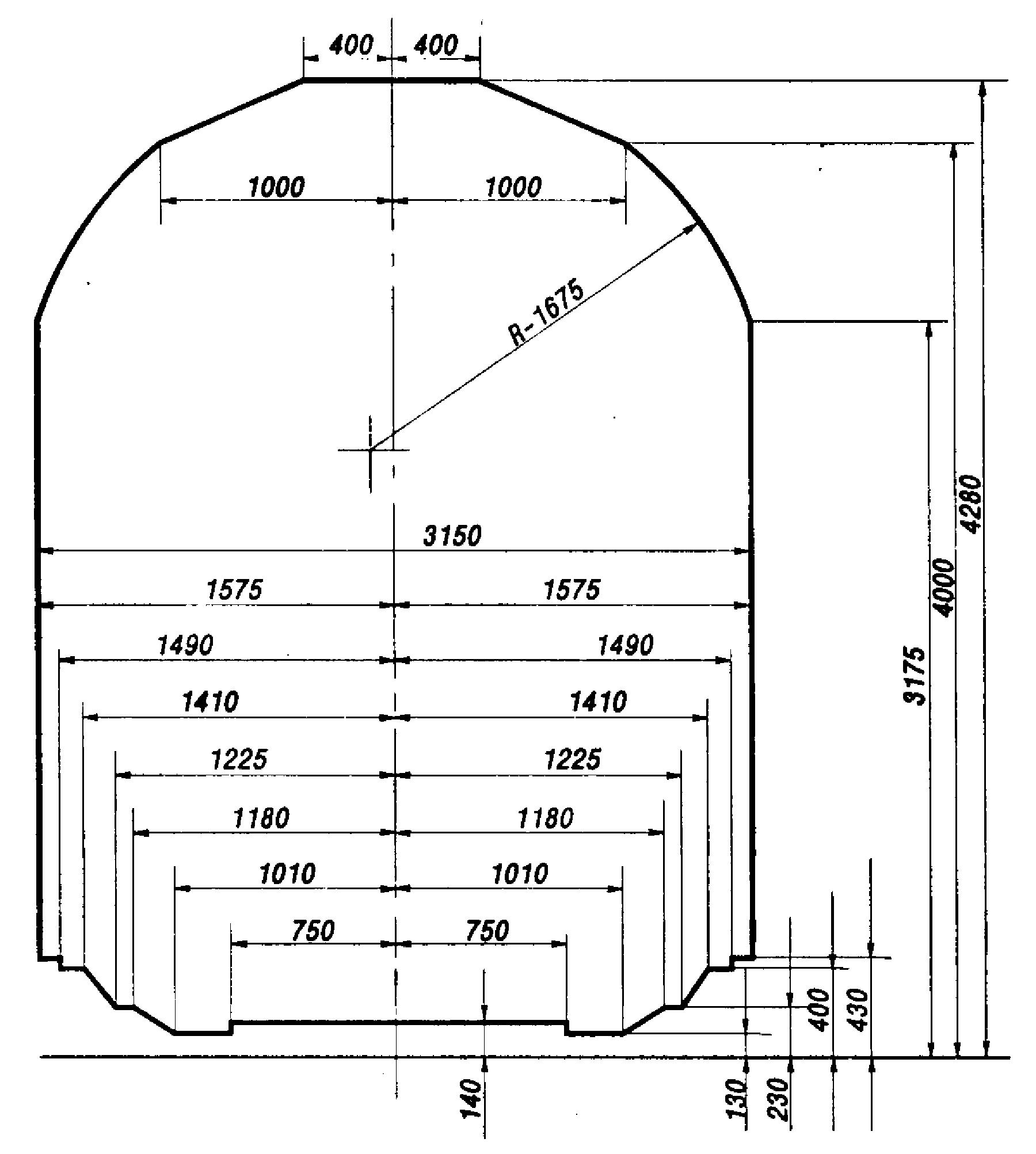 габарит подвижного состава в соответствии с памяткой Р-500-4, приложение 6