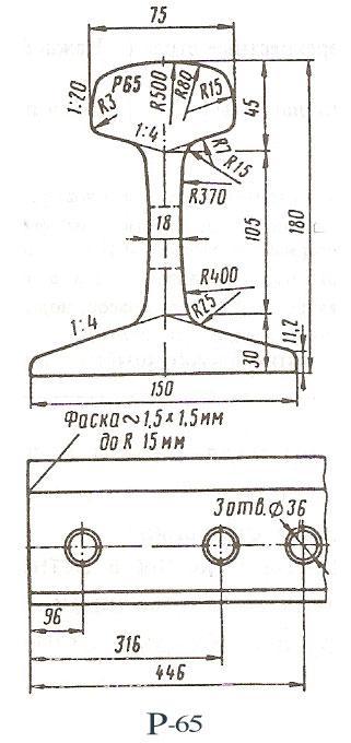 Характеристики рельсов Р65
